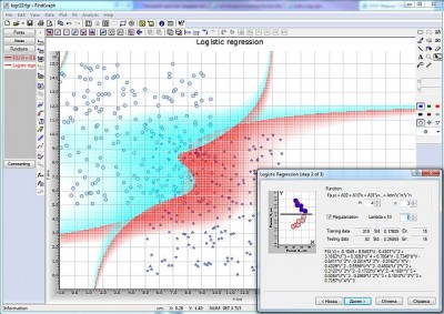 FindGraph 2.611 screenshot