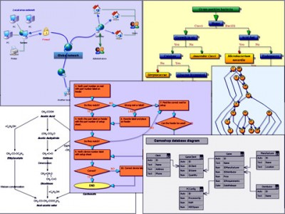 control chart diagram. flowchart chart diagram
