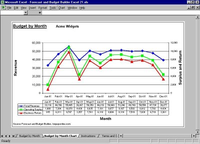 Forecast and Budget Builder Excel 2.1 screenshot