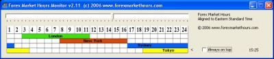 Forex Market Hours Monitor 2.11 screenshot