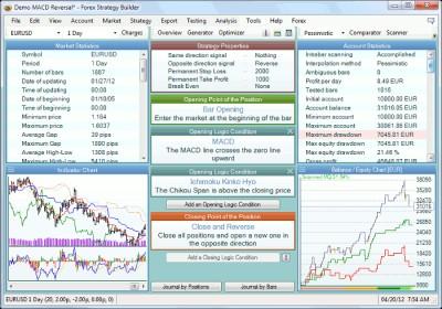 Forex Strategy Builder 3.8.0.0 screenshot