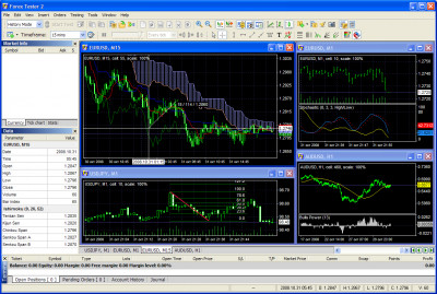 Forex Tester 2.8.4 screenshot