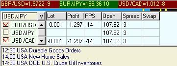 Forex trade Calculator 1.47 screenshot