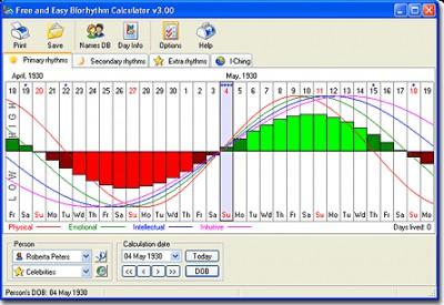 Free and Easy Biorhythm Calculator 3.02 screenshot