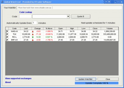 Global Stock Trading Watch List 1.0.0 screenshot