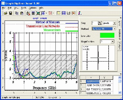 Graph Digitizer Scout 1.24 screenshot