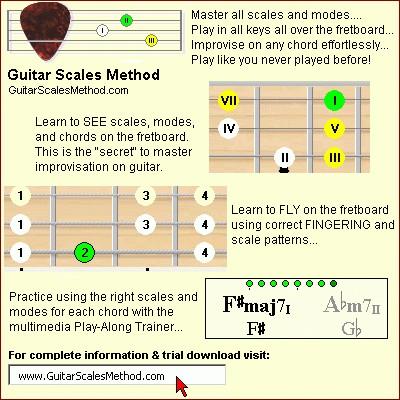 Guitar Scales Method 1.1 screenshot
