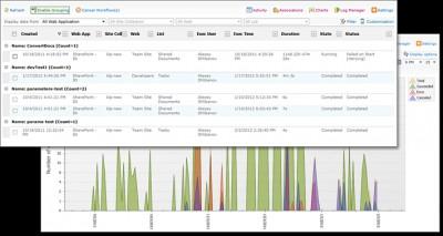 HarePoint Workflow Monitor 1.0 screenshot