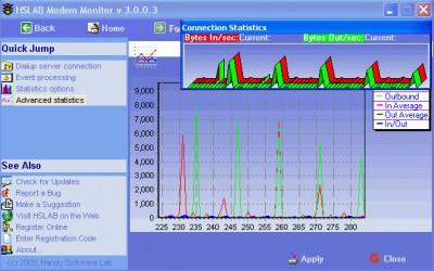 HSLAB Modem Monitor 3.1.1.1 screenshot
