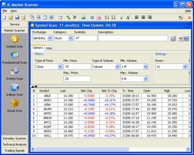 InstantCharts Messenger for Traders 2.1 screenshot