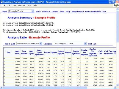 Investment Analysis Software 10 screenshot