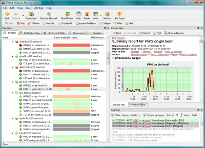 IPHost Network Monitor 5.3.14150 screenshot