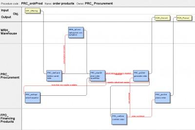 JADE - the Java Application Modeller 2.00 screenshot
