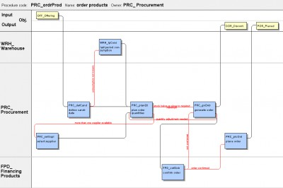JADE - the Java Application Modeller 2.00 screenshot