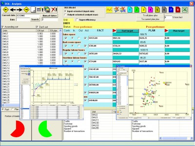 KonSi Data Envelopment Analysis 75 units 5.1 screenshot