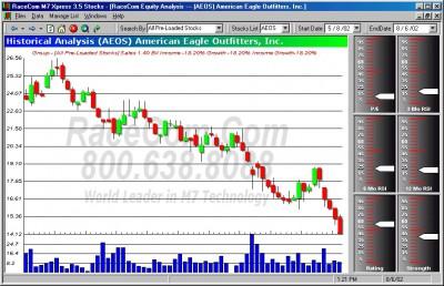 M7 X3.5 Stocks Analyst 5.0.12 screenshot