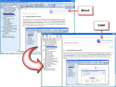 Macrobject Word-2-CHM 2007 Lite Edition 2007.13.91 screenshot