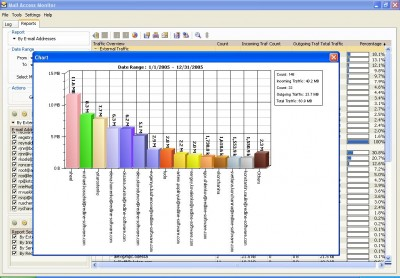 Mail Access Monitor for Exim Mail Server 3.0 screenshot