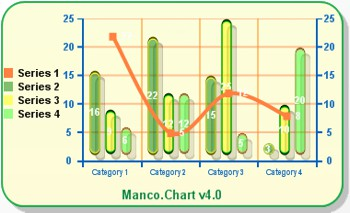 Manco.Chart for .NET 4.4 screenshot