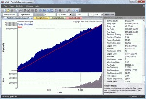 Market System Analyzer 3.4 screenshot