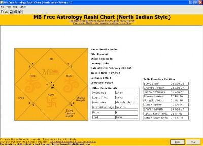 MB Astrology Rashi Chart (North Indian Style) 1.55 screenshot