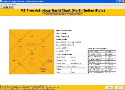 MB Free Astrology Rashi Chart (North Indian Style) 1.25 screenshot