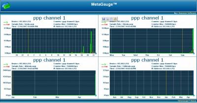 MetaGauge 1.0 screenshot
