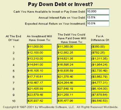 MoneyToys Pay Down Debt or Invest 2.1.1 screenshot