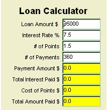 MoneyToys Simple Loan Calculator 2.1.1 screenshot