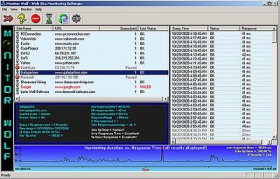 Monitor Wolf 2.00 screenshot