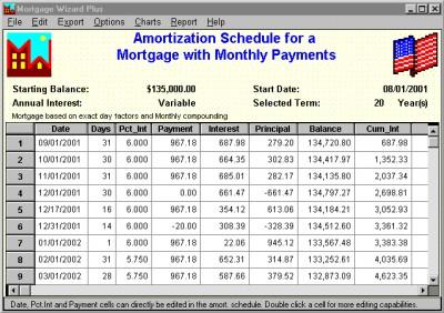 Mortgage Wizard Plus 6.9 screenshot