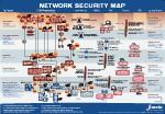 Network Security Map v2 screenshot