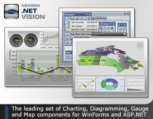 Nevron .NET Vision 2010_Vol.1 screenshot