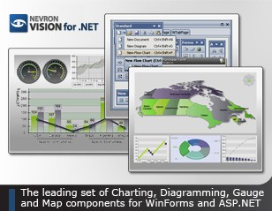 Nevron Vision for .NET 2017.1 screenshot