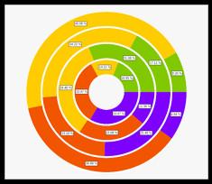 NOV Chart for .NET 2017.1 screenshot