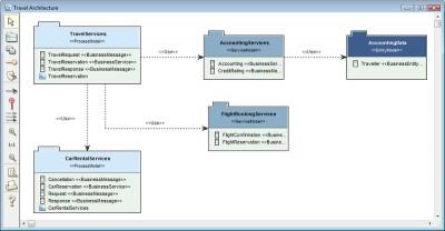 objectiF 7.2 screenshot