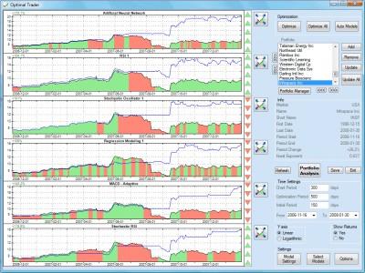 Optimal Trader 3.4.0 screenshot