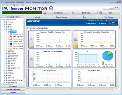 PA Server Monitor 4.0 screenshot