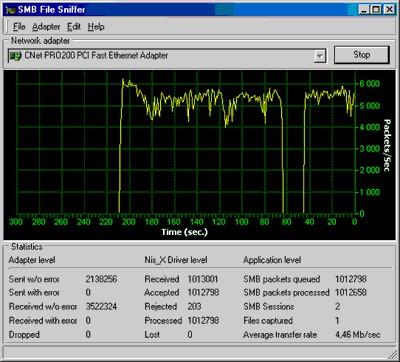 Packet Sniffer SDK for Windows 4.2 screenshot