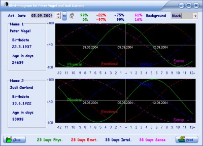 PC-BIO2000 4.0 screenshot