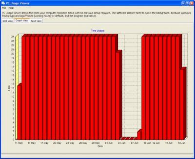PC Usage Viewer 1.0 screenshot