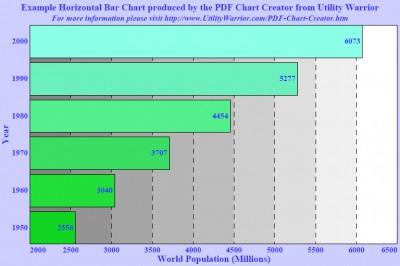 PDF Chart Creator Command Line Tool 1.00 screenshot