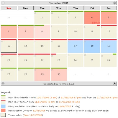 PERIMON - Cycle calendar 3.6.9E screenshot