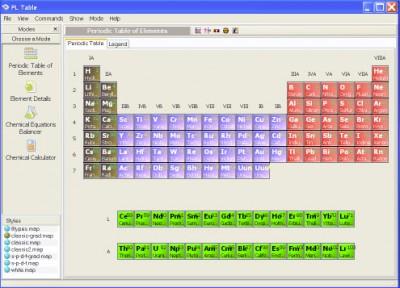 PL Table 4.50 screenshot