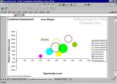 Profit Contribution Breakdown Excel 40 screenshot