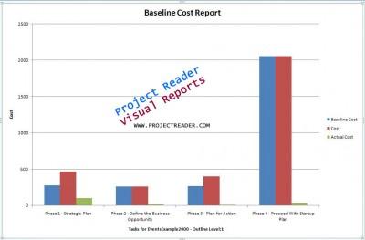 ProjectViewerReport Baseline Cost Report 1.0.0. screenshot