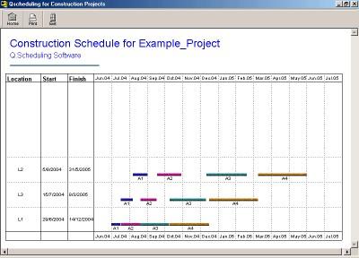 Q Scheduling Software 1.04 screenshot