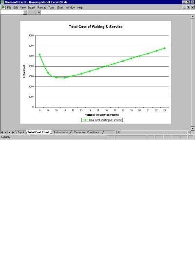 Queuing Model Excel 30 screenshot