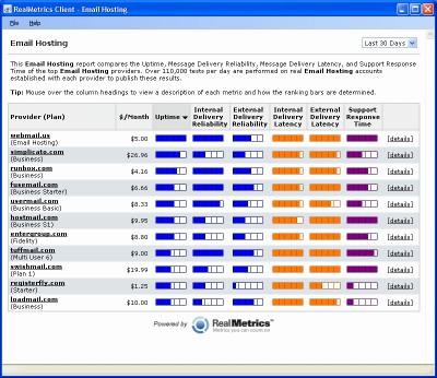 RealMetrics Client - Email Hosting 1.00.00 screenshot