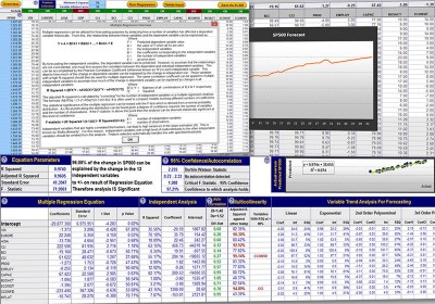 Regression Analysis and Forecasting 3.2 screenshot
